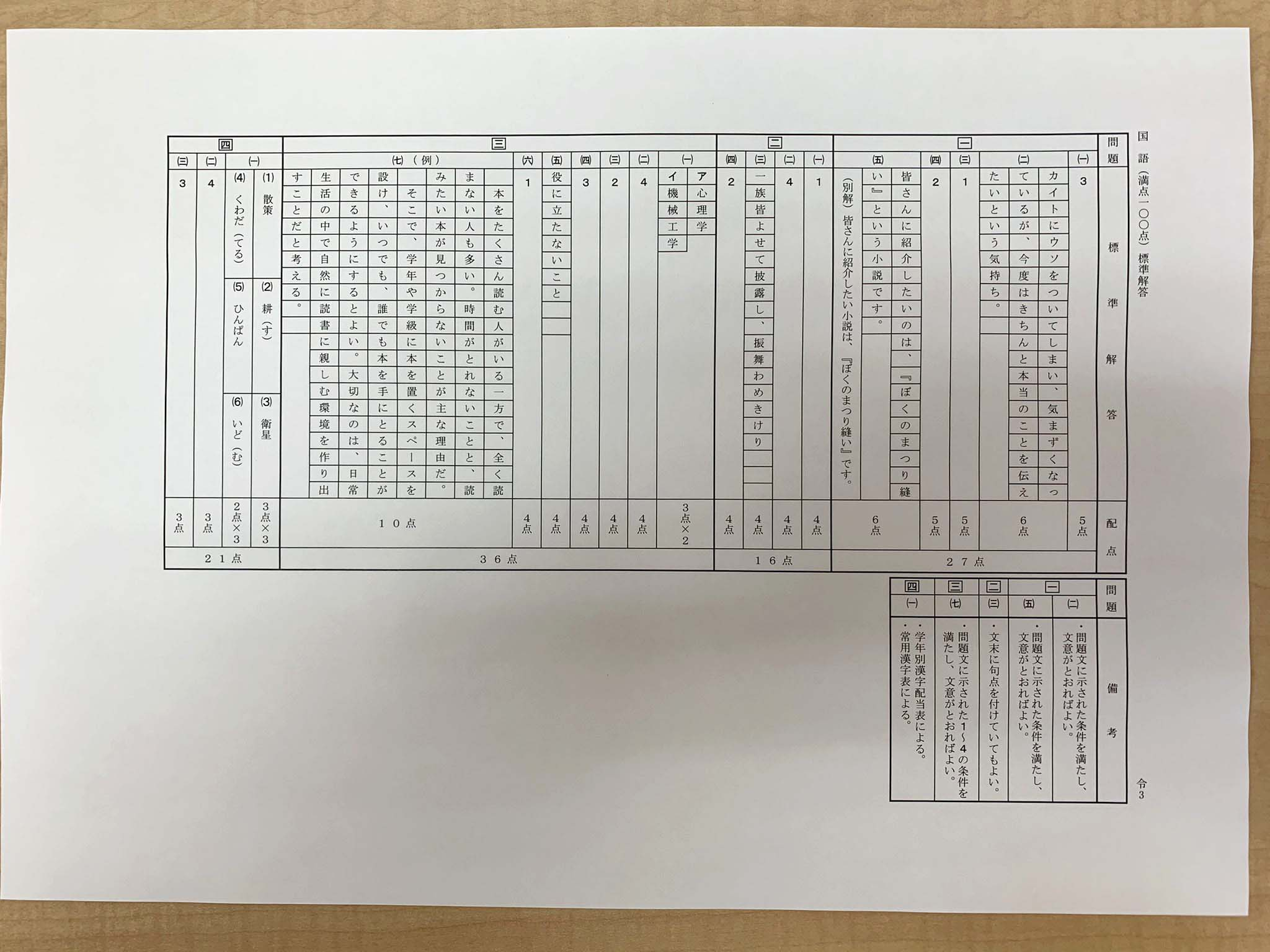 本日実施の茨城県立高入試、解答出ましたpage-visual 本日実施の茨城県立高入試、解答出ましたビジュアル
