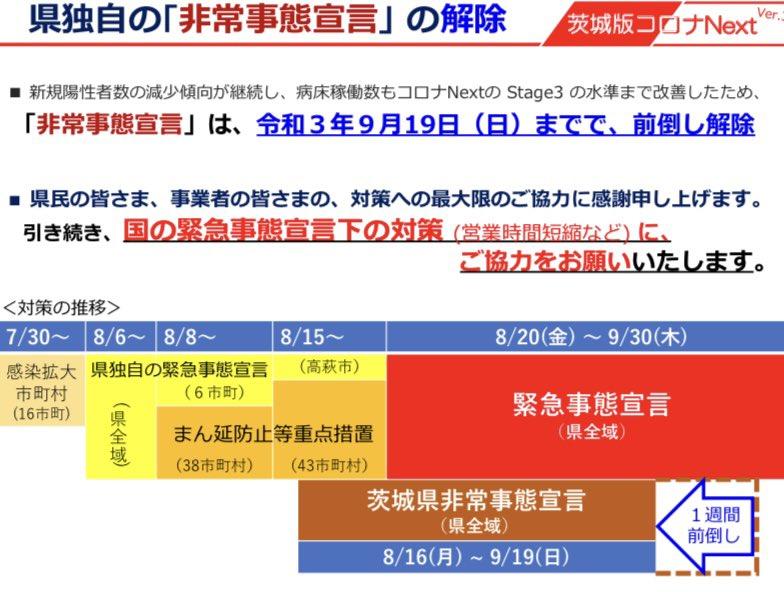 県独自の非常事態宣言の前倒し解除が発表されましたpage-visual 県独自の非常事態宣言の前倒し解除が発表されましたビジュアル